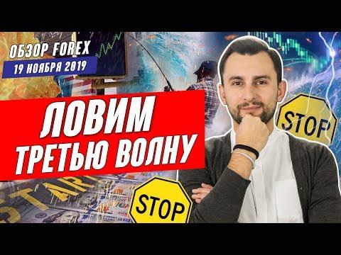 Прогноз по рынку форекс на 19.11 от Тимура Асланова
