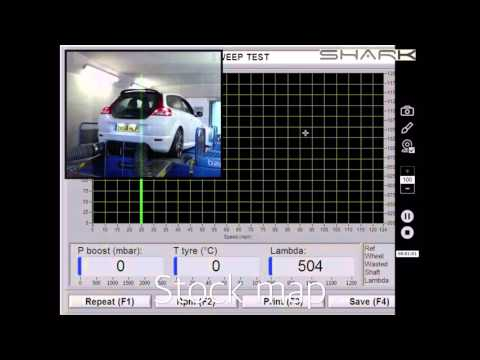 Shark Performance USA - Volvo, Volkswagen, Audi, Mercedes