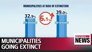 About 40 % of municipalities in Korea are at risk of extinction largely due to massive outflow..