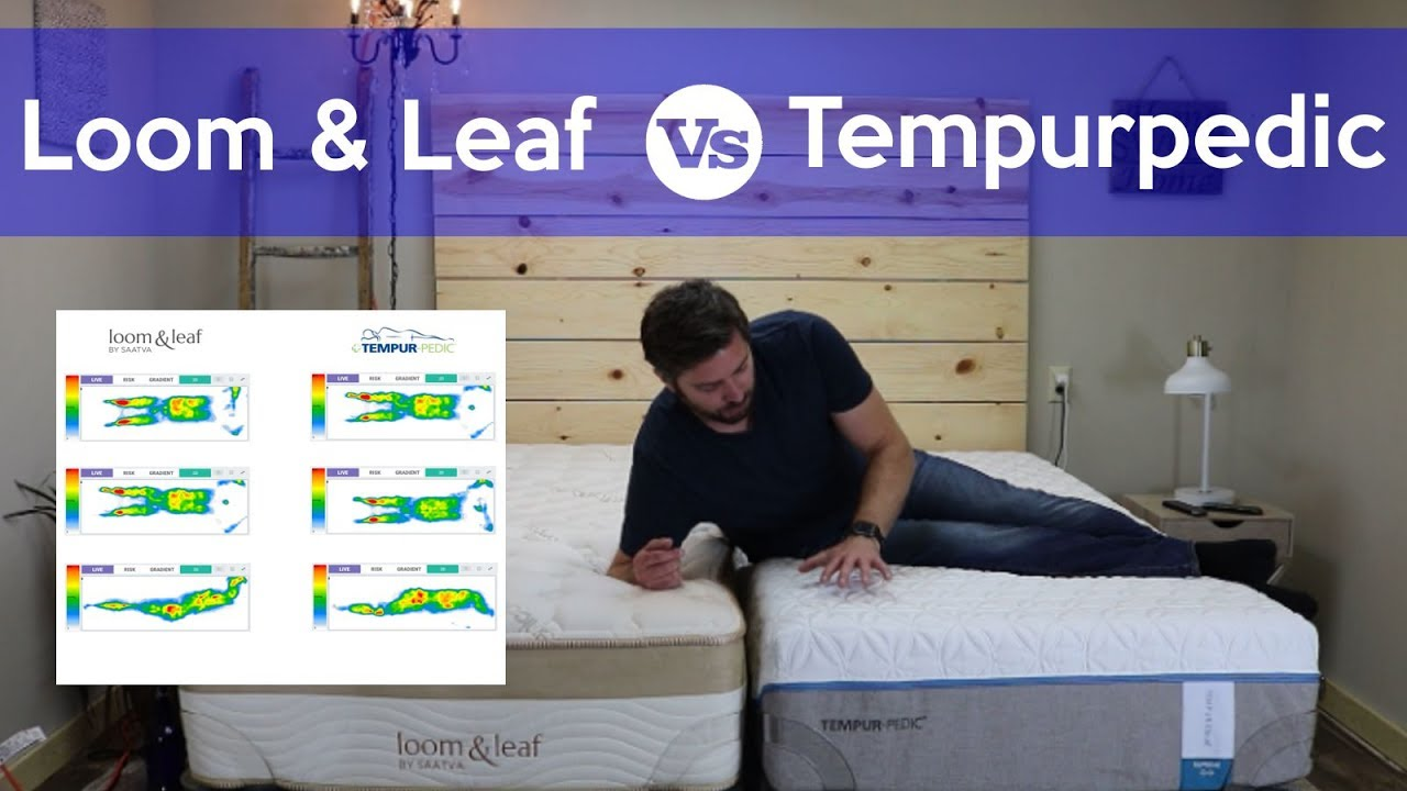 Loom and Leaf Vs Tempurpedic Loom Leaf Bed Review Cloud