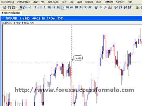 Free forex trading plan