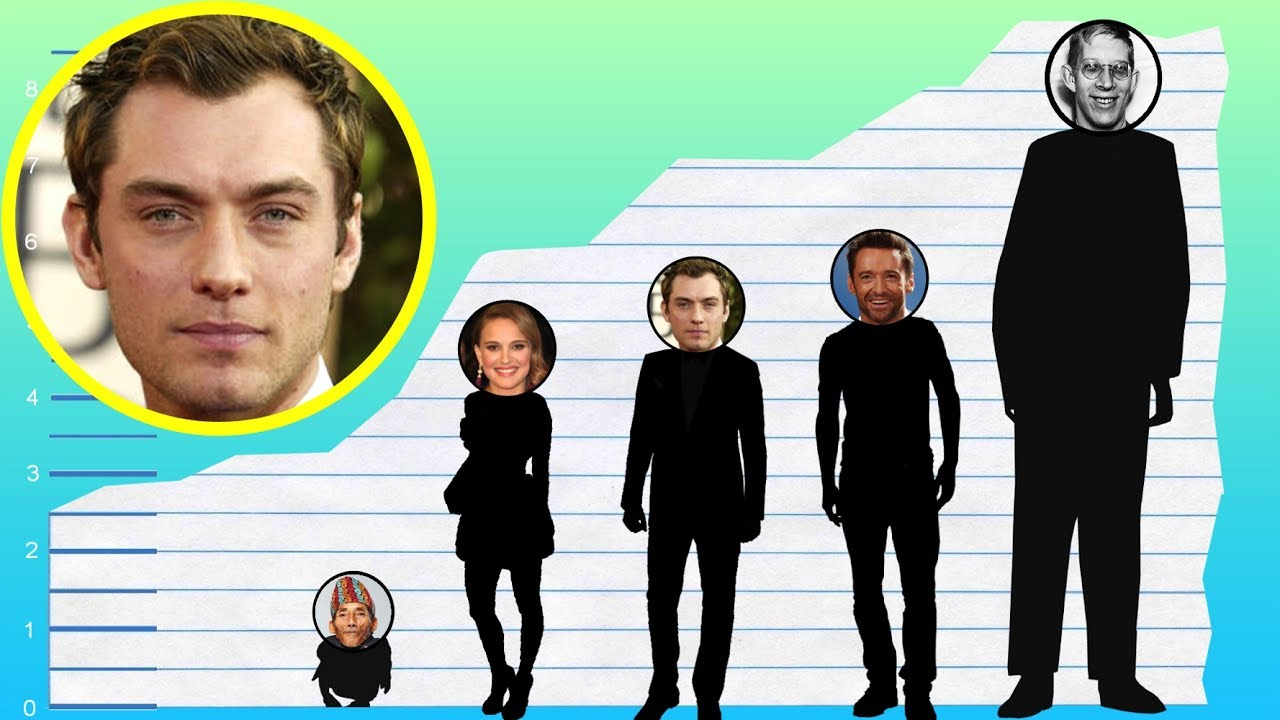 How Tall Is Jude Law? ... Jude Law Stats