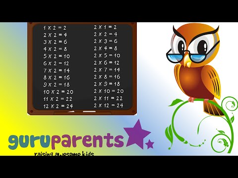 Times Tables Song 2 Slow Version - Multiply by two for beginners