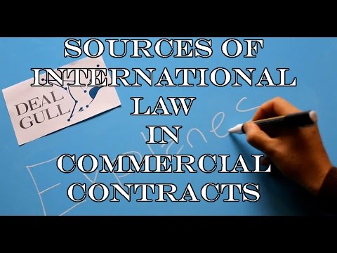 Sources of international law in commercial contracts