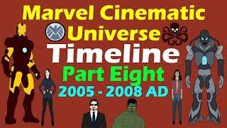 Marvel Cinematic Universe: Timeline (Part 8 - Updated)