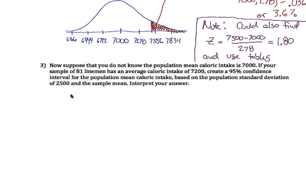 how to draw confidence interval
