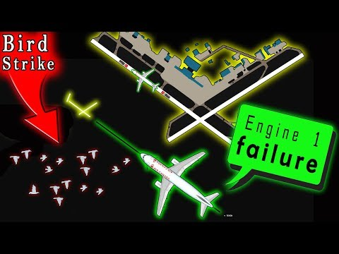 [REAL ATC] Air Canada A321 hits A FLOCK OF GEESE | Left Engine Fails