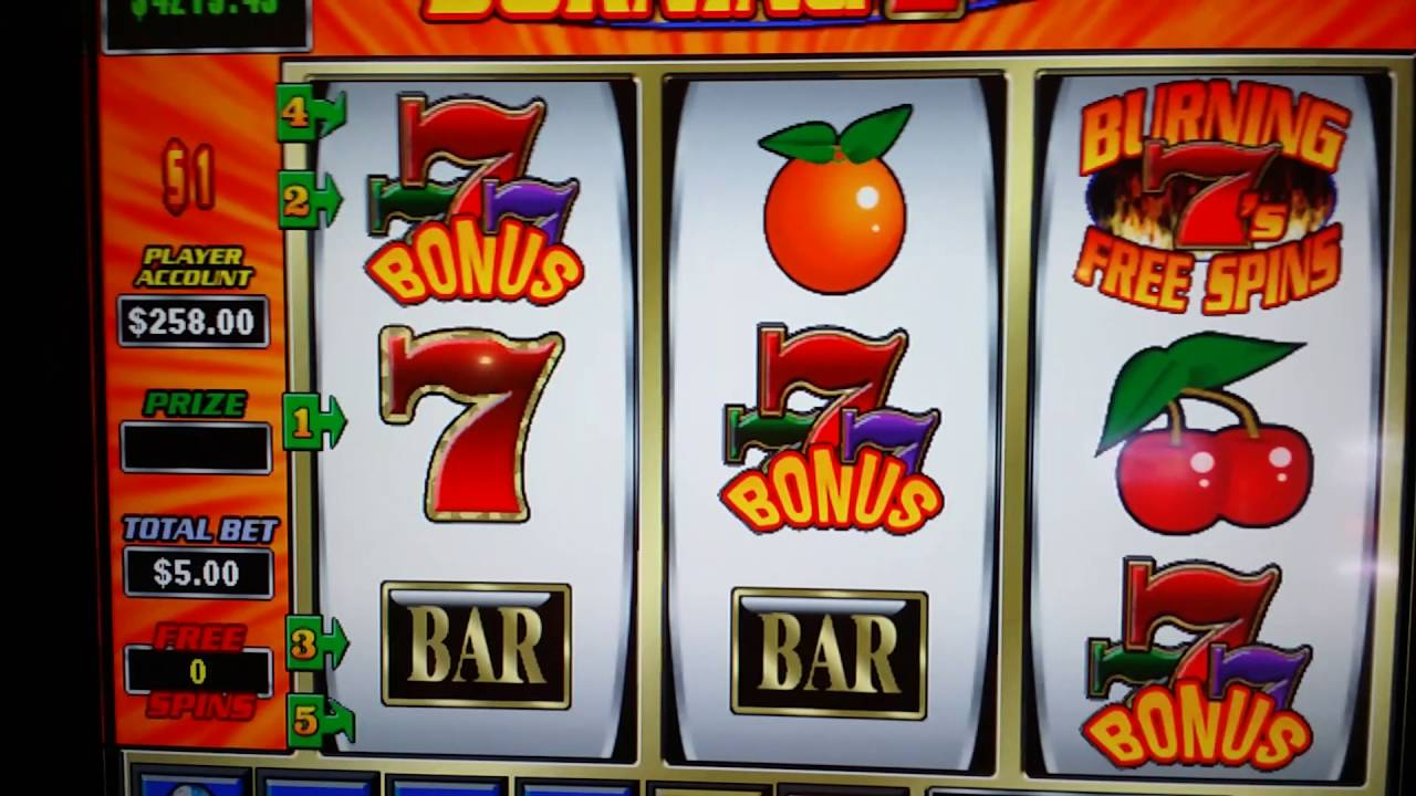 Sevens Slot Machines