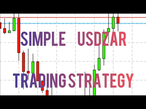 usdzar-simple-trading-strategy