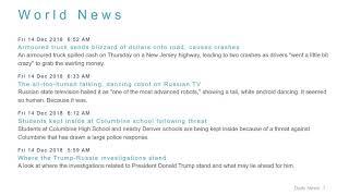 World News Headlines for 14 Dec 2018 - 8 AM Edition