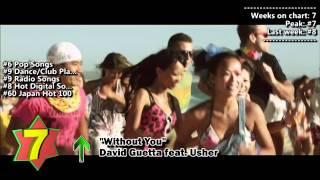 Top 10 Songs - Week Of October 29, 2011