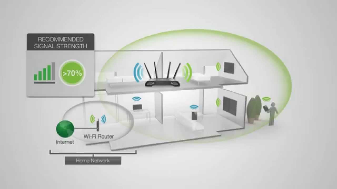 Amped Wireless RE1900A Router Linux