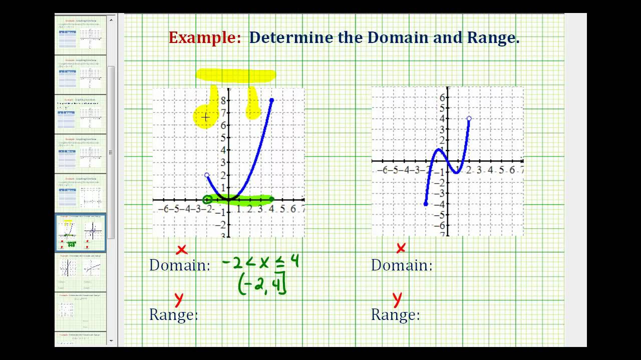 Functions Domain Range with videos worksheets games – Domain Range Worksheet