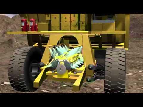 Ansul Liquid Vehicle Fire Suppression