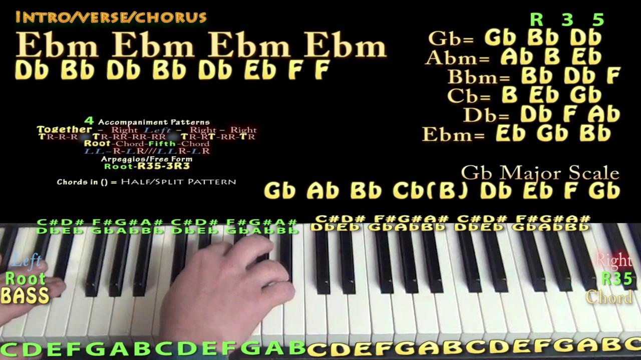 Moves Big Sean Piano Lesson Chord Chart   Ebm Minor