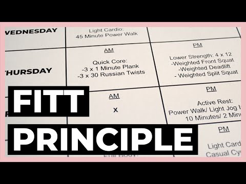 How to Make a Workout PLAN | The FITT Principle