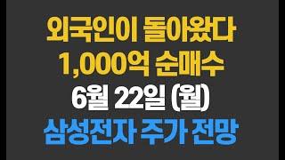 [6월 22일 (월)] 삼성전자 주가 전망 ㅣ 외국인의…