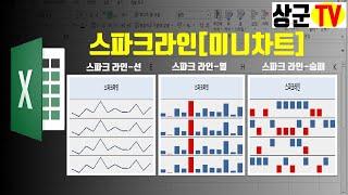 [엑셀기초]스파크라인(미니차트) 활용