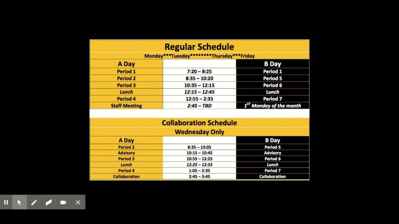 medium resolution of Information for 8th Grade Students - Educational Support - Del Mar High  School