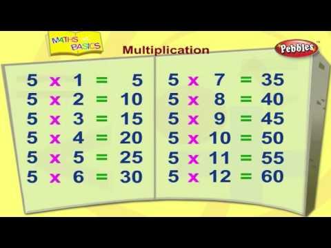 Multiplication | Basic Maths For Children | Maths Basics for Kids | Maths Tricks | Maths Puzzles