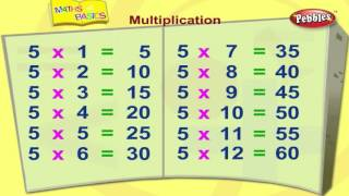 Multiplication | Basic Maths For Children | Maths Basics for Kids | Maths Tricks | Maths Puzzles