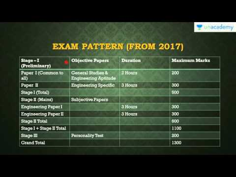 Unacademy Indian Engineering Services: Comparison Of Exam Pattern