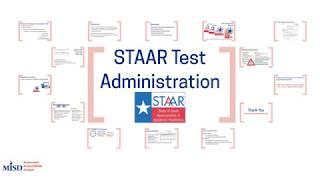 Test Administrator Training 2018