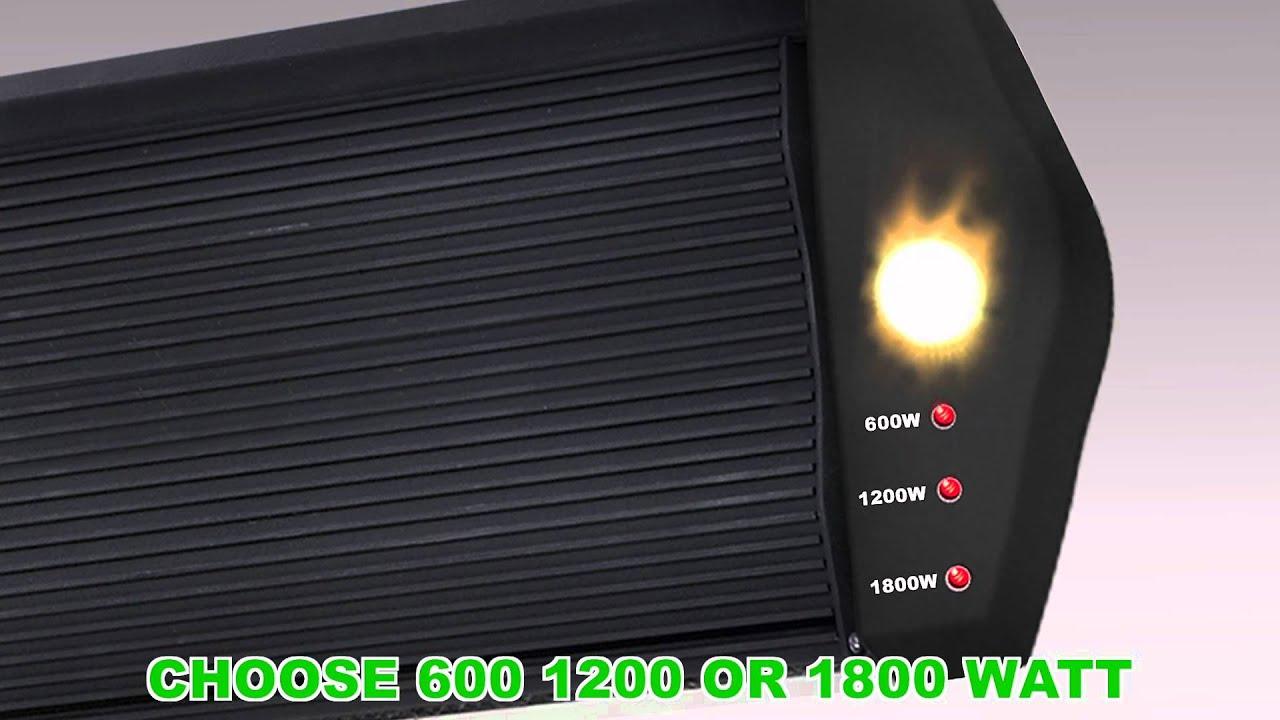 Heat Panel Youtube
