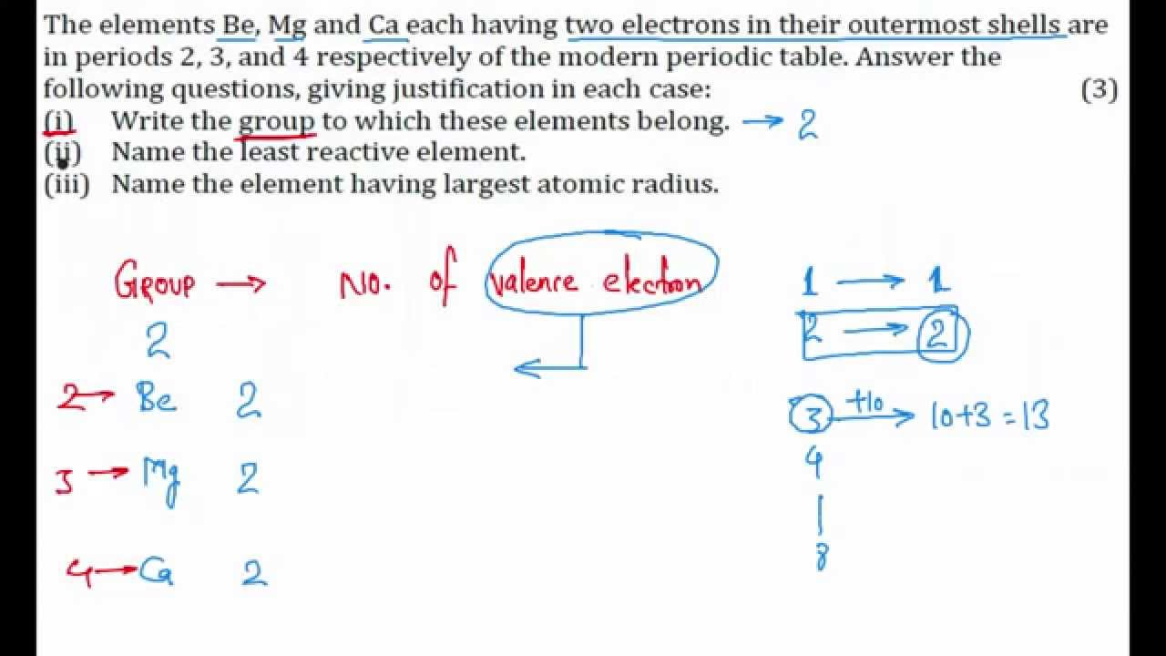 Cbse board papers class 10 2014 chemistry question 9 youtube urtaz Gallery