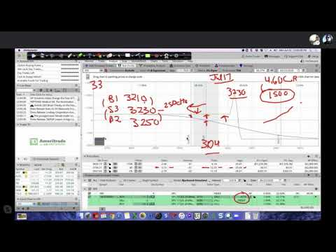 SPX Ratio Call Butterfly | SheridanTV 6/22/2020