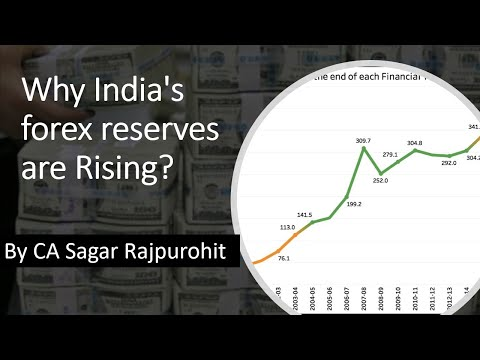 Why India's Foreign Exchange Reserves Are Rising? What Are Its Implications?