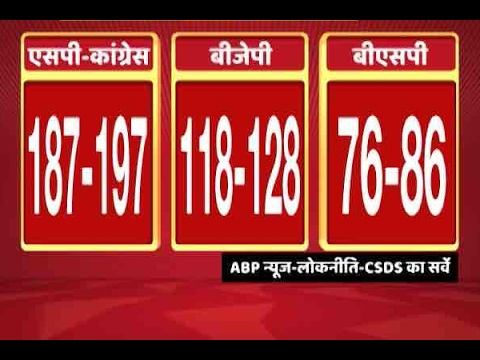 UP Opinion Poll: SP-Congress likely to form Government: ABP News-CSDS survey
