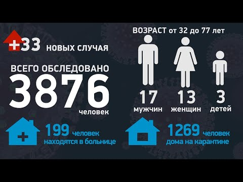Коронавирус в Тамбовской области: статистика на 28.04.2020