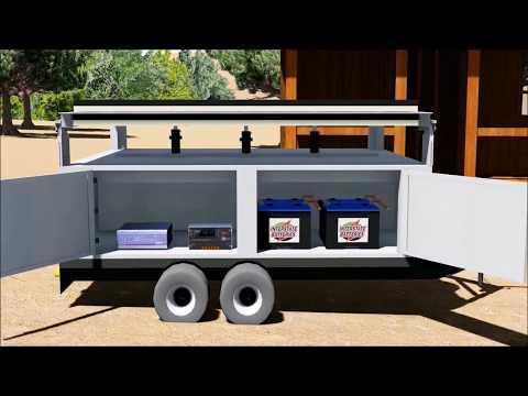PV Mobile Generator - Philadelphia University