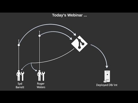 Being Agile With Atlassian 4 Of 5: Continuous Integration For Database Deployments