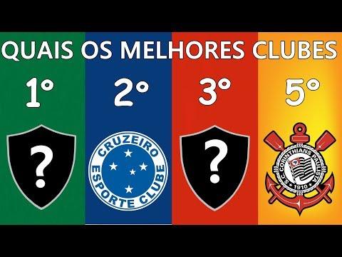 OS MELHORES CLUBES DO BRASIL EM 2018/2019 - RANK CBF | Lan Sports