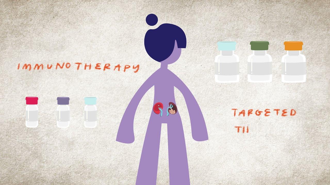 Medicina de Precisión y Cáncer de Riñón | National Kidney Foundation