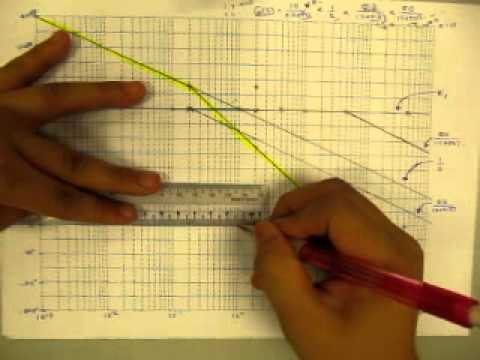 How to draw a bode plot diagram youtube ccuart Choice Image