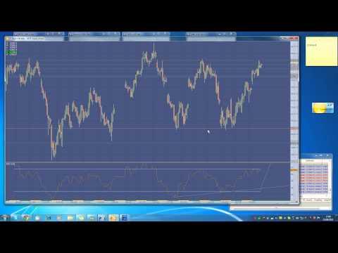Financial Markets Analysis: Bund  Euribor Ftse - Global Central Bank Intervention