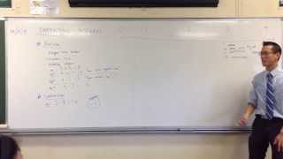 Introduction to Subtracting Integers