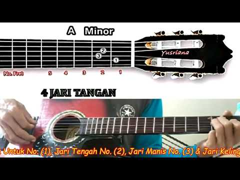 Free Download Dasar Kunci Gitar Cintamu Semu Voc Thomas Arya Mp3 dan Mp4