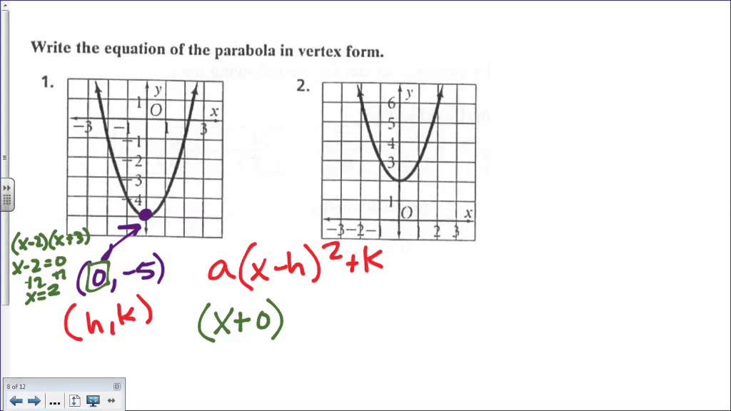 Common Core Math: How to Write the Vertex Form of a