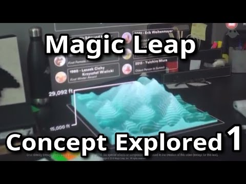 Magic Leap Concept Explored Part 1
