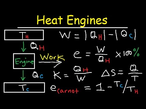 Carnot Heat Engines, Efficiency, Refrigerators, Pumps, Entropy, Thermodynamics - Second Law, Physics