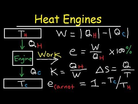 Carnot Heat Engines Efficiency Refrigerators Pumps