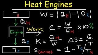 Carnot Heat Engines, Efficiency, Refrigerators, Pumps, Entropy, Thermodynamics - Second Law, Physics