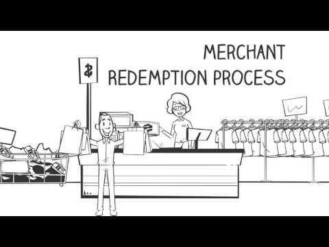 iPerkz - Merchants Redemption Process