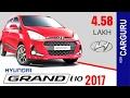 Hyundai i10, GRAND, CARGURU, ?????? ???, Engine, Performance, Price, Average, All Details