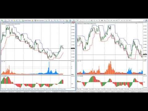 Аналитический обзор форекс и фондового рынка 22.05.2015