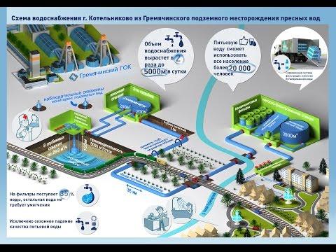 Город Котельниково Волгоградской области переходит на новую систему водоснабжения